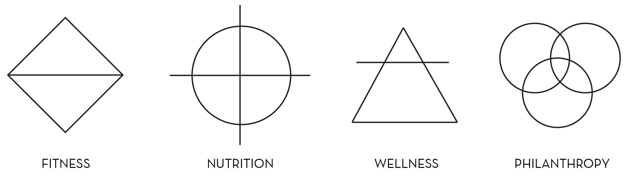 Fitness Wellness Lifestyle